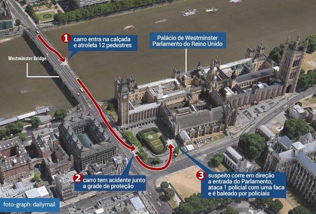 Resultado de imagem para parlamento britanico